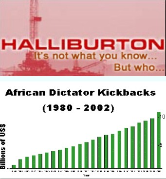 Halliburton corruption in Africa